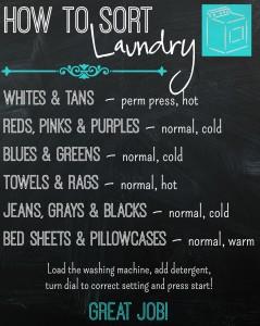 laundryed